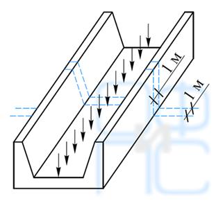 Схема выделения полосы из конструкции для расчета в условиях плоской задачи