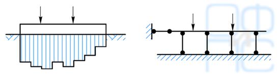 К расчету балки или полосы по методу Б. Н. Жемочкина