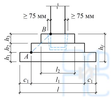 Определение высоты ступеней фундамента