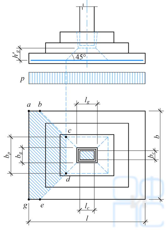 Схема образовании пирамиды продавливания для стаканного фундамента