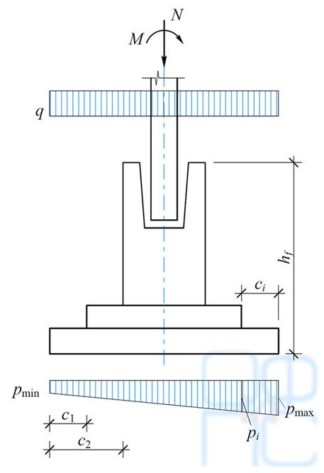 Определение сечения арматуры подколонника