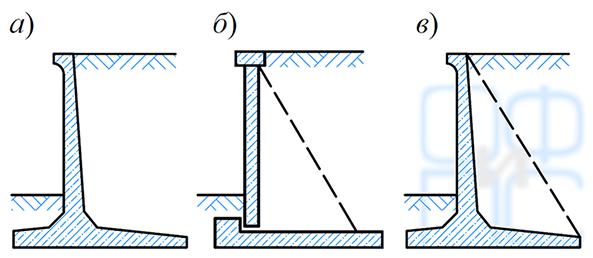 Тонкостенные подпорные стены уголкового типа