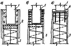 Сопряжение забивной сваи с колонной
