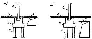 Устройство заглубленного помещения вблизи свайного фундамента