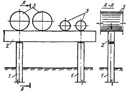 Бескотлованная конструкция свайного фундамента
