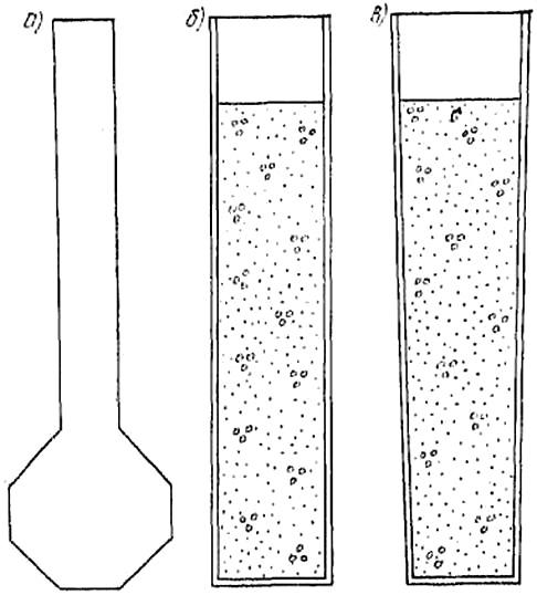 Трамбовки для пробивки скважин или уплотнения забоя