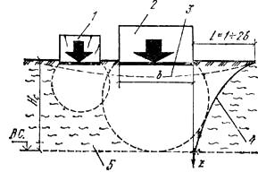 Осадка поверхности грунта