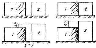 Деформации в виде трещин в существующих зданиях