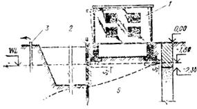 Деформация здания вследствие понижения уровня подземных вод иглофильтровой установкой