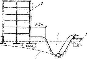 Деформация жилого дома, вызванная открытым водоотливом из смежной с ним траншеи
