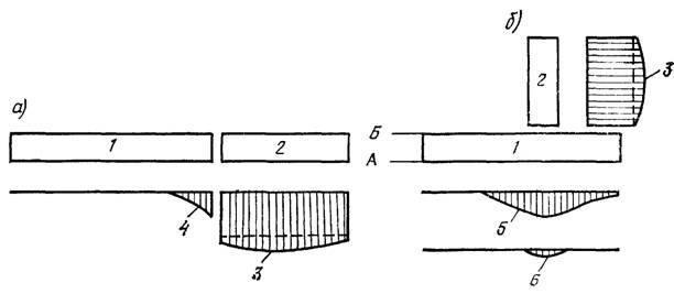 Развитие дополнительных осадок при различном устройстве примыканий зданий