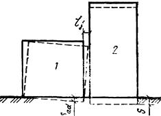 Определение ширины осадочного шва между зданиями
