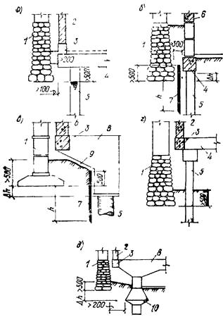 Примыкание к существующим фундаментам свайных фундаментов зданий