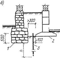 Расположение разделительной шпунтовой стенки разрез