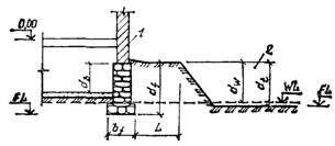 Схема устройства котлована вблизи существующего фундамента