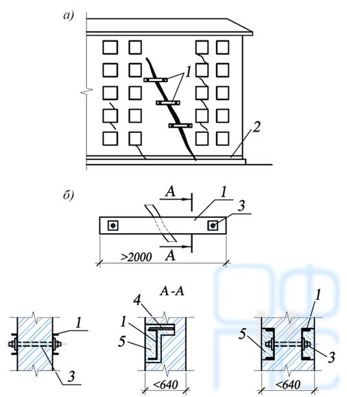 Усиление кирпичных зданий с помощью скоб-стяжек или разгрузочных балок