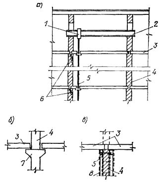 Усиление и повышение устойчивости перекрытий панельных зданий